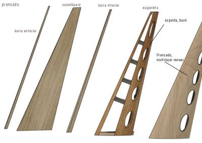The body harp. Método laminado 2