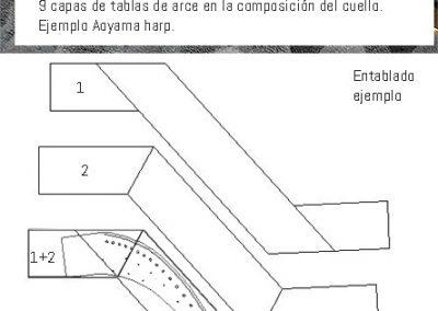 Wood parts assembly concert harp methodes neck