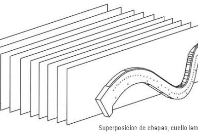 Laminated neck harp. Construcción de un cuello laminado de arpa
